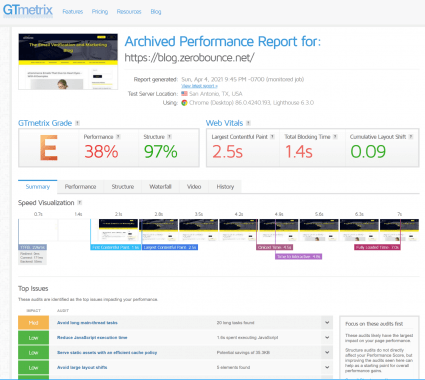 Results SEO page
