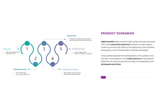 Product Scenarios - VR Study Platform