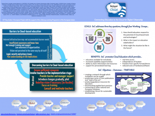 School on the Cloud Leaflet 2015 (1)