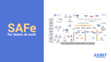 Scaled Agile Framework at work - promoted picture